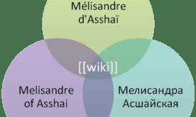 wiki-ru-fr-en