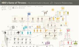Игра престолов, схема