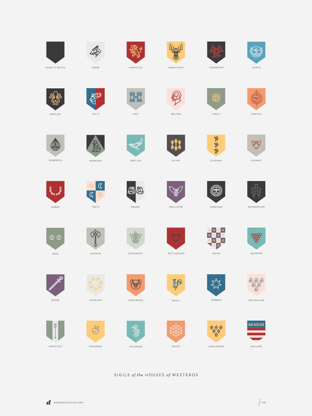 Постеры с иконками Великих домов