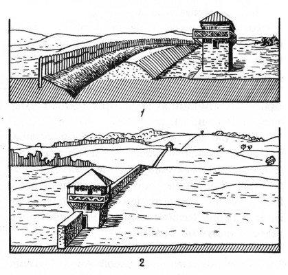 Римский лимес — система пограничных укреплений II — III вв. н. э. Реконструкция: (1) лимес в Верхней Германии (деревянный палисад, ров и земляной вал, сторожевые башни); (2) лимес в Реции (каменная стена, сторожевые башни)