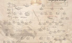 Новая генеалогия Таргариенов