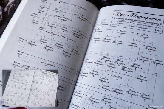 Генеалогическое древо (на вставке — британское издание)