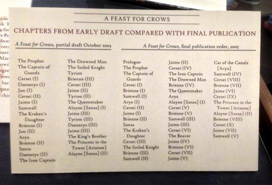 Список глав в рукописи «Пира стервятников» в октябре 2003 года и в момент публикации в 2005 году